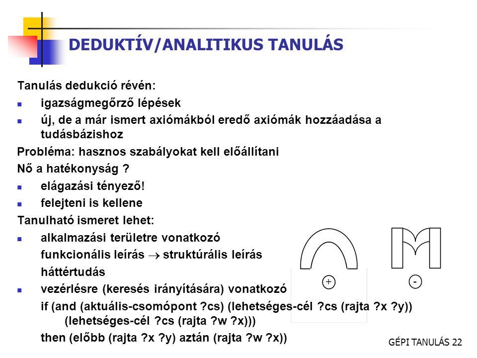 GÉPI TANULÁS 22 DEDUKTÍV/ANALITIKUS TANULÁS Tanulás dedukció révén: igazságmegőrző lépések új, de a már ismert axiómákból eredő axiómák hozzáadása a t