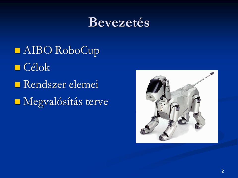 2 Bevezetés AIBO RoboCup AIBO RoboCup Célok Célok Rendszer elemei Rendszer elemei Megvalósítás terve Megvalósítás terve