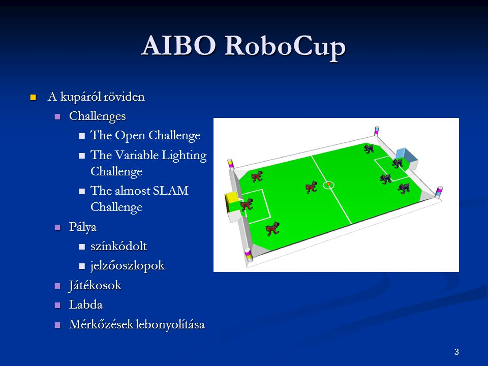 3 AIBO RoboCup A kupáról röviden A kupáról röviden Challenges Challenges The Open Challenge The Variable Lighting Challenge The almost SLAM Challenge Pálya Pálya színkódolt színkódolt jelzőoszlopok jelzőoszlopok Játékosok Játékosok Labda Labda Mérkőzések lebonyolítása Mérkőzések lebonyolítása