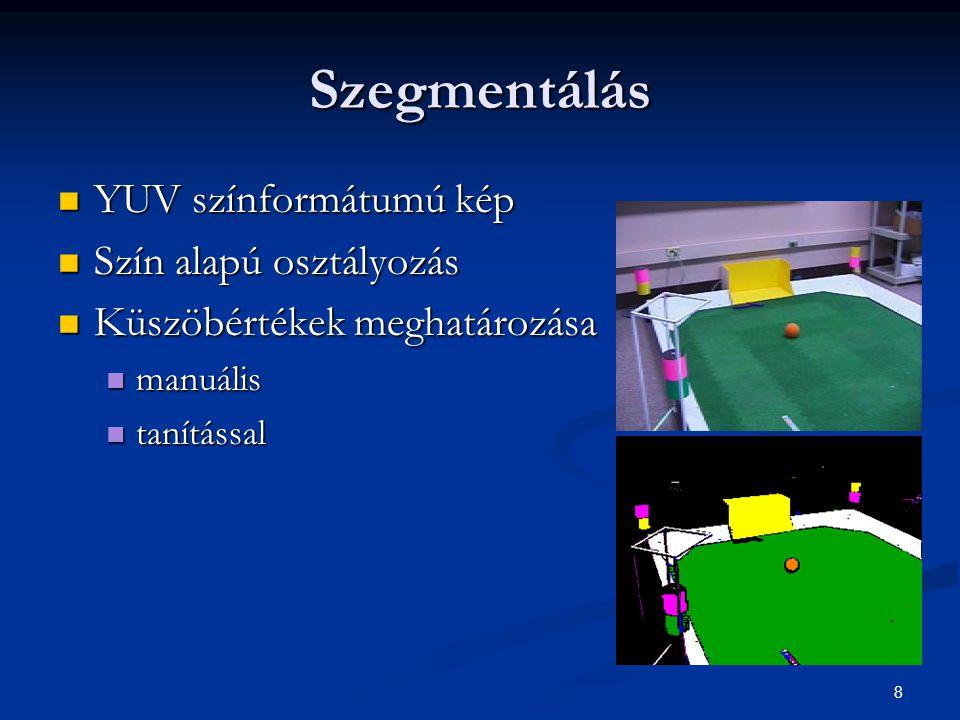 8 Szegmentálás YUV színformátumú kép YUV színformátumú kép Szín alapú osztályozás Szín alapú osztályozás Küszöbértékek meghatározása Küszöbértékek meghatározása manuális manuális tanítással tanítással