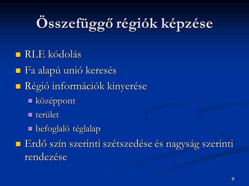 9 Összefüggő régiók képzése RLE kódolás RLE kódolás Fa alapú unió keresés Fa alapú unió keresés Régió információk kinyerése Régió információk kinyerése középpont középpont terület terület befoglaló téglalap befoglaló téglalap Erdő szín szerinti szétszedése és nagyság szerinti rendezése Erdő szín szerinti szétszedése és nagyság szerinti rendezése