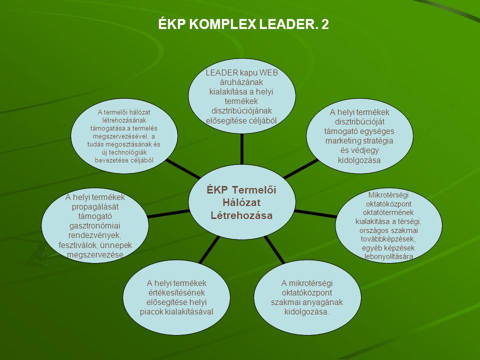 ÉKP KOMPLEX LEADER.
