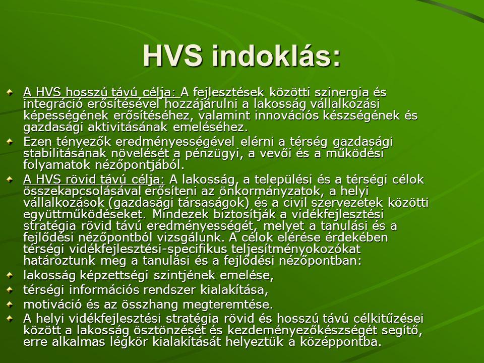 HVS indoklás: A HVS hosszú távú célja: A fejlesztések közötti szinergia és integráció erősítésével hozzájárulni a lakosság vállalkozási képességének erősítéséhez, valamint innovációs készségének és gazdasági aktivitásának emeléséhez.