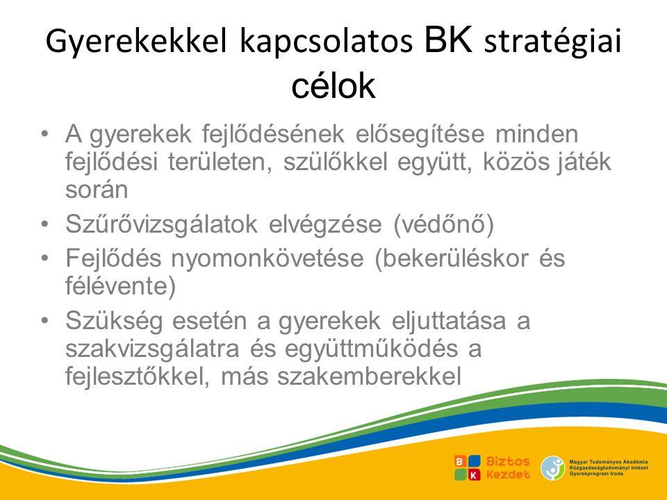 Gyerekekkel kapcsolatos BK stratégiai célok A gyerekek fejlődésének elősegítése minden fejlődési területen, szülőkkel együtt, közös játék során Szűrővizsgálatok elvégzése (védőnő) Fejlődés nyomonkövetése (bekerüléskor és félévente) Szükség esetén a gyerekek eljuttatása a szakvizsgálatra és együttműködés a fejlesztőkkel, más szakemberekkel