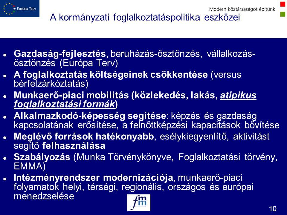 10 A kormányzati foglalkoztatáspolitika eszközei l Gazdaság-fejlesztés, beruházás-ösztönzés, vállalkozás- ösztönzés (Európa Terv) l A foglalkoztatás k