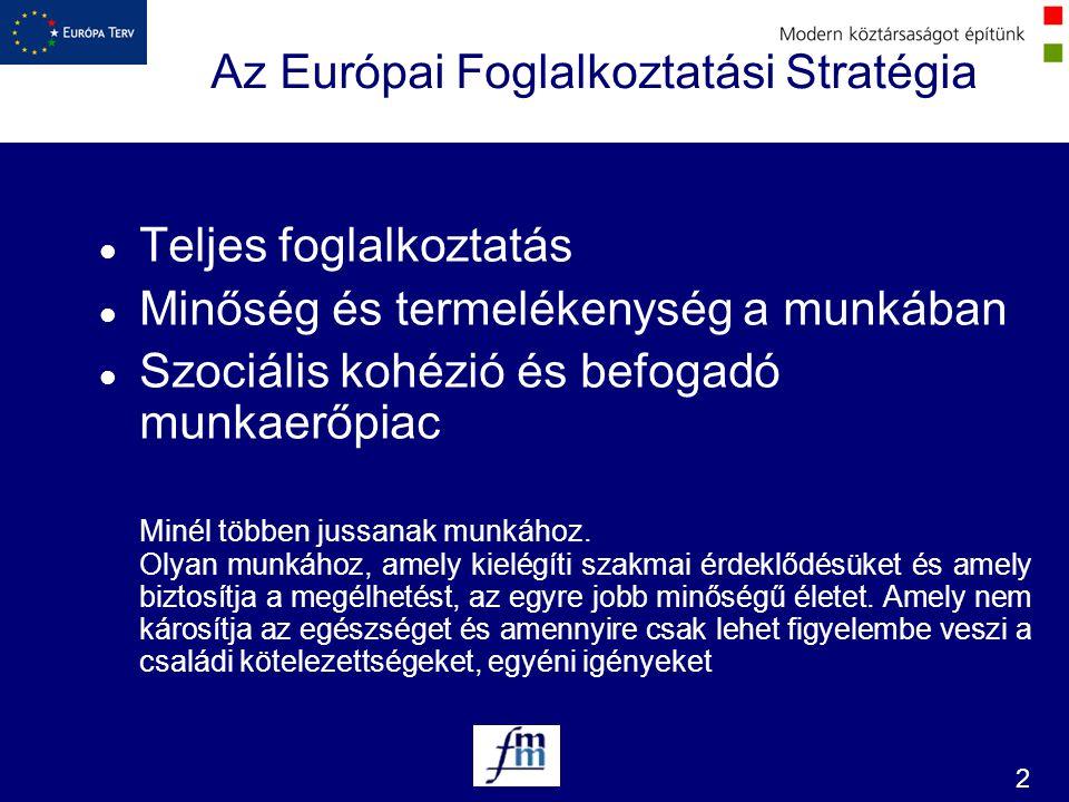 2 Az Európai Foglalkoztatási Stratégia l Teljes foglalkoztatás l Minőség és termelékenység a munkában l Szociális kohézió és befogadó munkaerőpiac Min