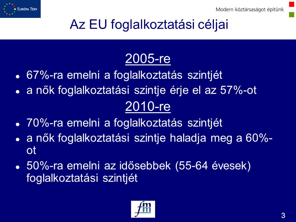 3 Az EU foglalkoztatási céljai 2005-re l 67%-ra emelni a foglalkoztatás szintjét l a nők foglalkoztatási szintje érje el az 57%-ot 2010-re l 70%-ra em