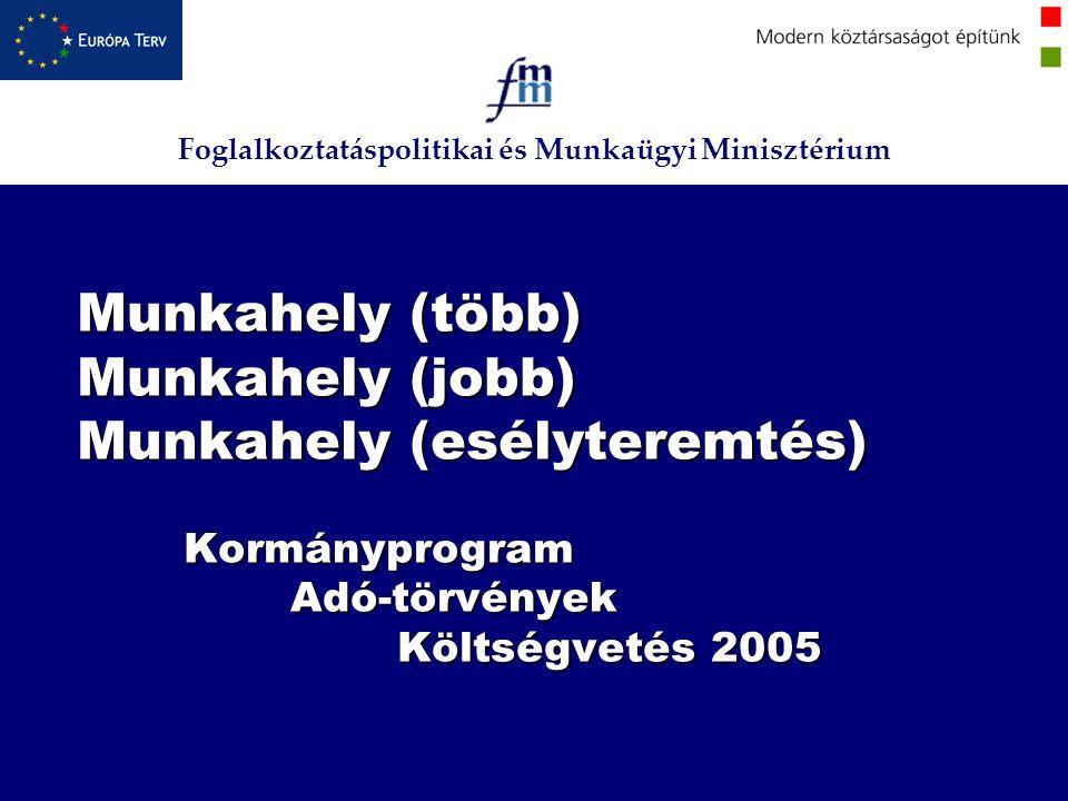 Foglalkoztatáspolitikai és Munkaügyi Minisztérium Munkahely (több) Munkahely (jobb) Munkahely (esélyteremtés) Kormányprogram Adó-törvények Költségveté