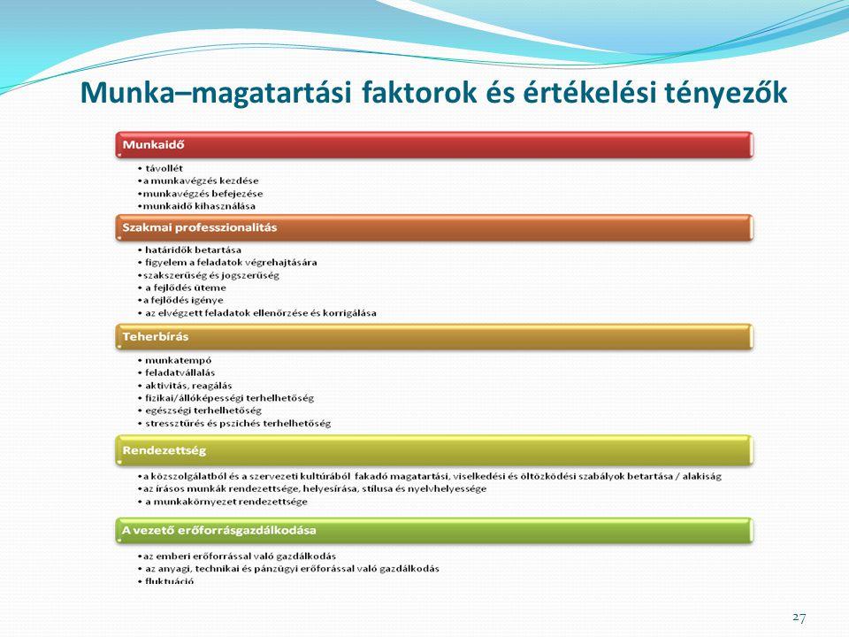 Munka–magatartási faktorok és értékelési tényezők 27