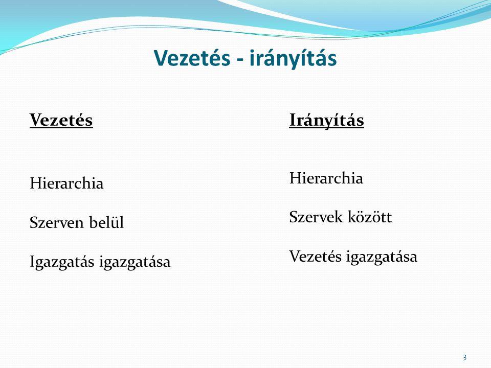 Vezetés - irányítás Vezetés Hierarchia Szerven belül Igazgatás igazgatása 3 Irányítás Hierarchia Szervek között Vezetés igazgatása