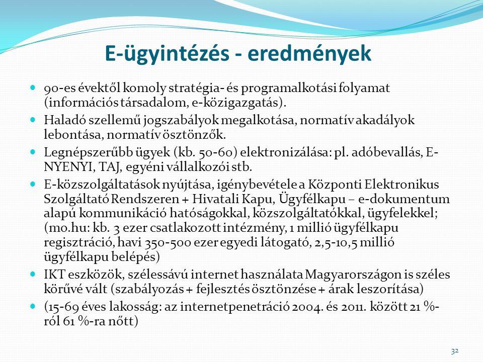 32 E-ügyintézés - eredmények 90-es évektől komoly stratégia- és programalkotási folyamat (információs társadalom, e-közigazgatás). Haladó szellemű jog