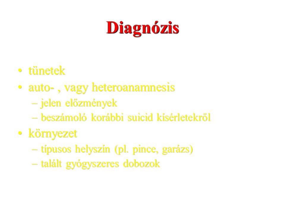Diagnózis tünetektünetek auto-, vagy heteroanamnesisauto-, vagy heteroanamnesis –jelen előzmények –beszámoló korábbi suicid kísérletekről környezetkör