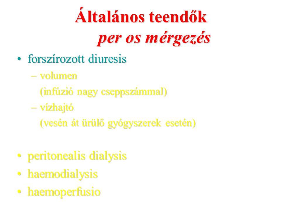 forszírozott diuresisforszírozott diuresis –volumen (infúzió nagy cseppszámmal) –vízhajtó (vesén át ürülő gyógyszerek esetén) peritonealis dialysisper