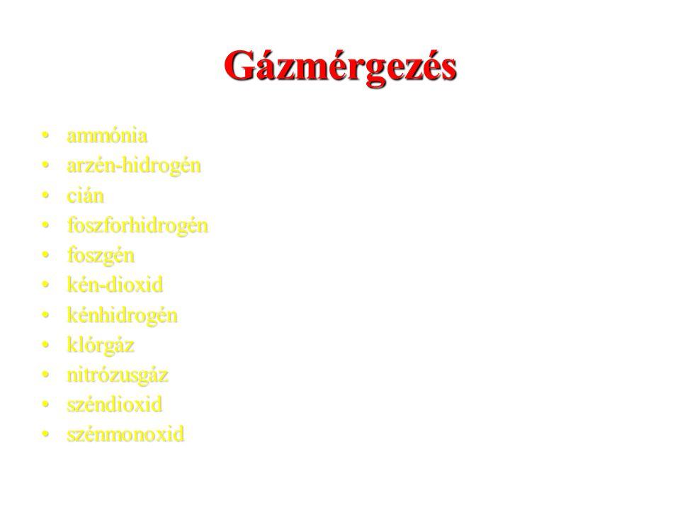 Gázmérgezés ammóniaammónia arzén-hidrogénarzén-hidrogén ciáncián foszforhidrogénfoszforhidrogén foszgénfoszgén kén-dioxidkén-dioxid kénhidrogénkénhidr