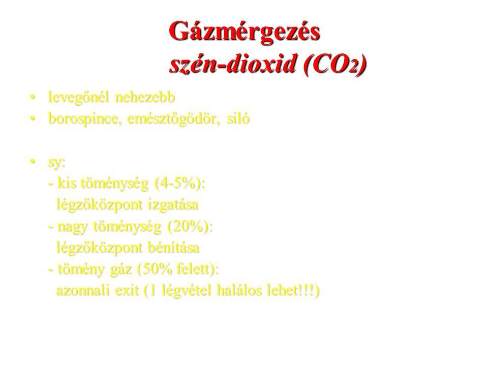 Gázmérgezés szén-dioxid (CO 2 ) levegőnél nehezebblevegőnél nehezebb borospince, emésztőgödör, silóborospince, emésztőgödör, siló sy:sy: - kis töménys
