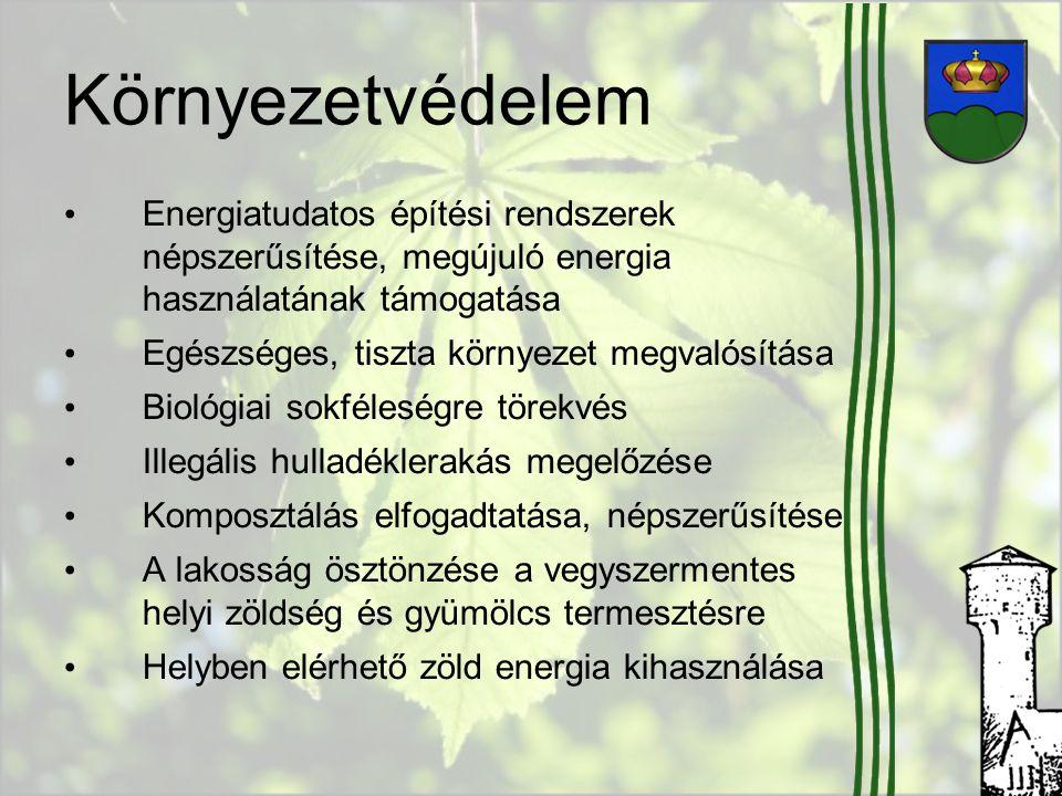 Környezetvédelem Energiatudatos építési rendszerek népszerűsítése, megújuló energia használatának támogatása Egészséges, tiszta környezet megvalósítása Biológiai sokféleségre törekvés Illegális hulladéklerakás megelőzése Komposztálás elfogadtatása, népszerűsítése A lakosság ösztönzése a vegyszermentes helyi zöldség és gyümölcs termesztésre Helyben elérhető zöld energia kihasználása