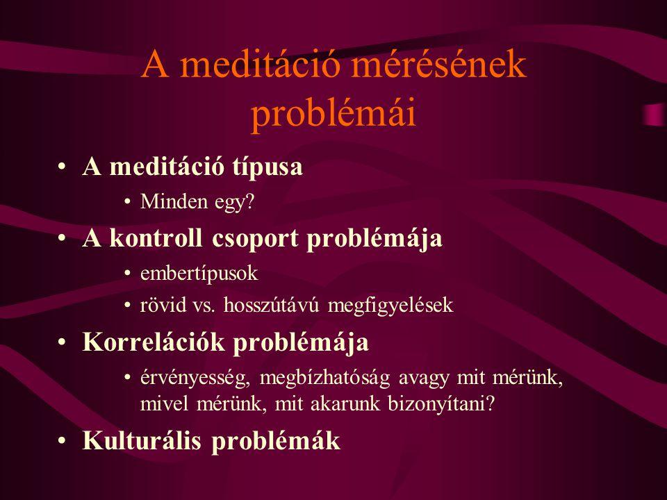 A meditáció mérésének problémái A meditáció típusa Minden egy? A kontroll csoport problémája embertípusok rövid vs. hosszútávú megfigyelések Korreláci