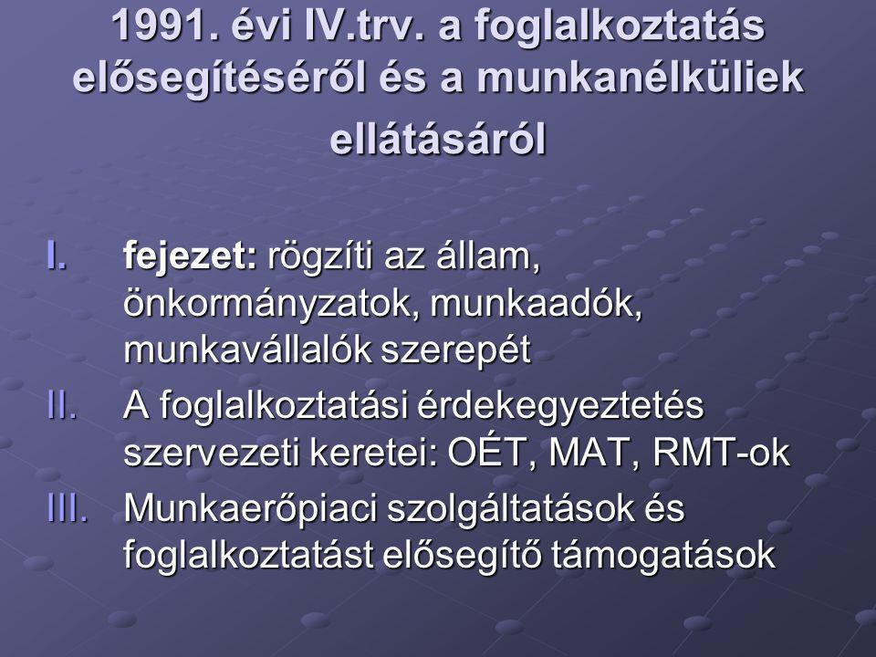 1991.évi IV.trv.