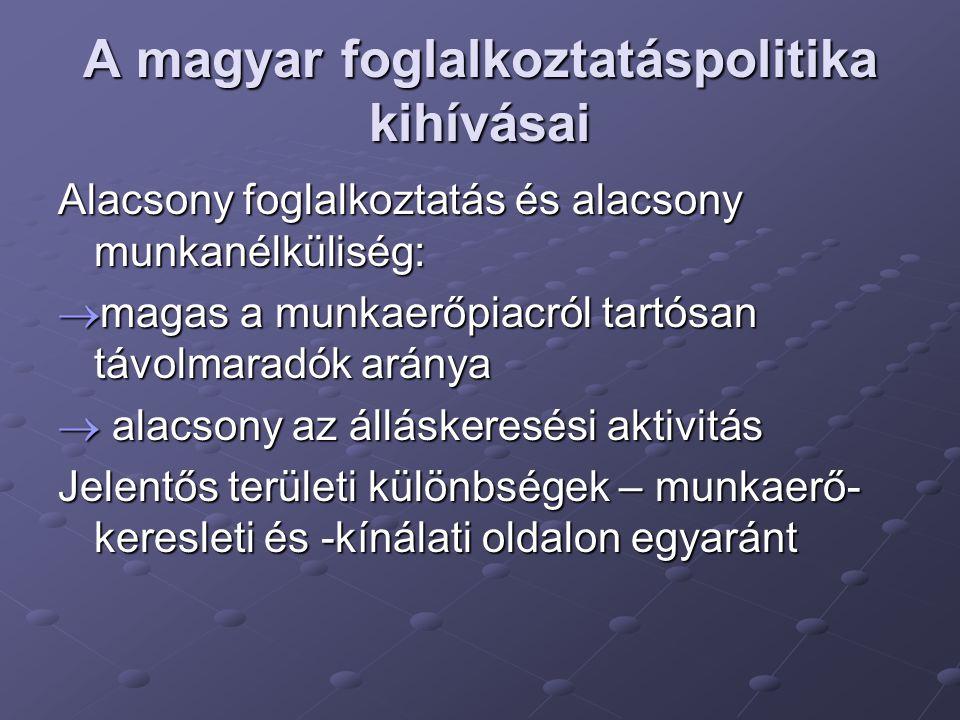 A magyar foglalkoztatáspolitika kihívásai Alacsony foglalkoztatás és alacsony munkanélküliség:  magas a munkaerőpiacról tartósan távolmaradók aránya  alacsony az álláskeresési aktivitás Jelentős területi különbségek – munkaerő- keresleti és -kínálati oldalon egyaránt
