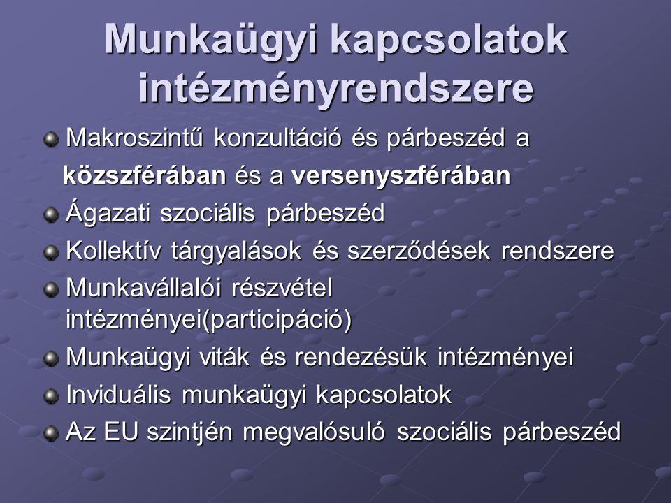 Munkaügyi kapcsolatok intézményrendszere Makroszintű konzultáció és párbeszéd a közszférában és a versenyszférában közszférában és a versenyszférában Ágazati szociális párbeszéd Kollektív tárgyalások és szerződések rendszere Munkavállalói részvétel intézményei(participáció) Munkaügyi viták és rendezésük intézményei Inviduális munkaügyi kapcsolatok Az EU szintjén megvalósuló szociális párbeszéd