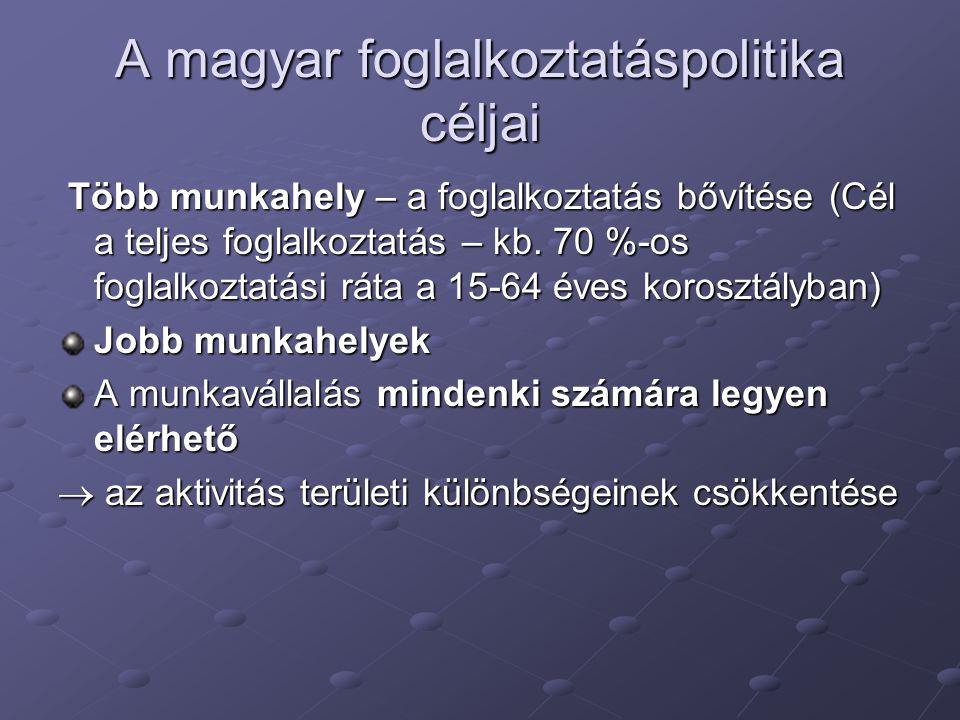 A magyar foglalkoztatáspolitika céljai Több munkahely – a foglalkoztatás bővítése (Cél a teljes foglalkoztatás – kb.
