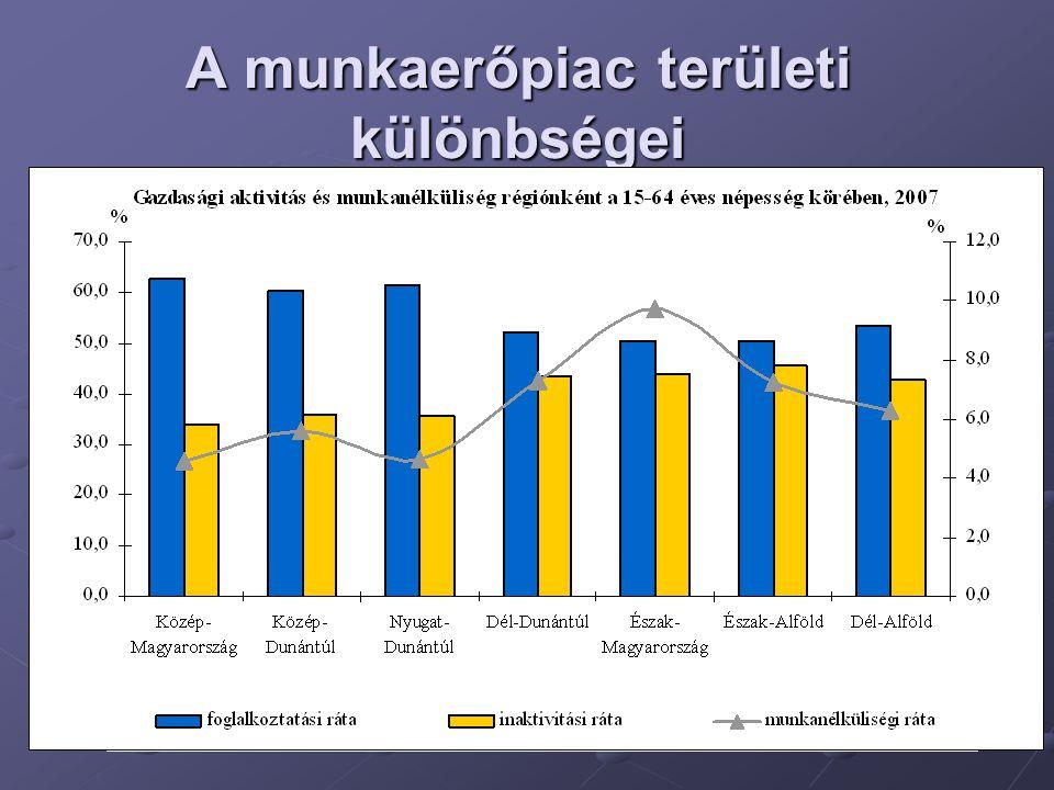 A munkaerőpiac területi különbségei