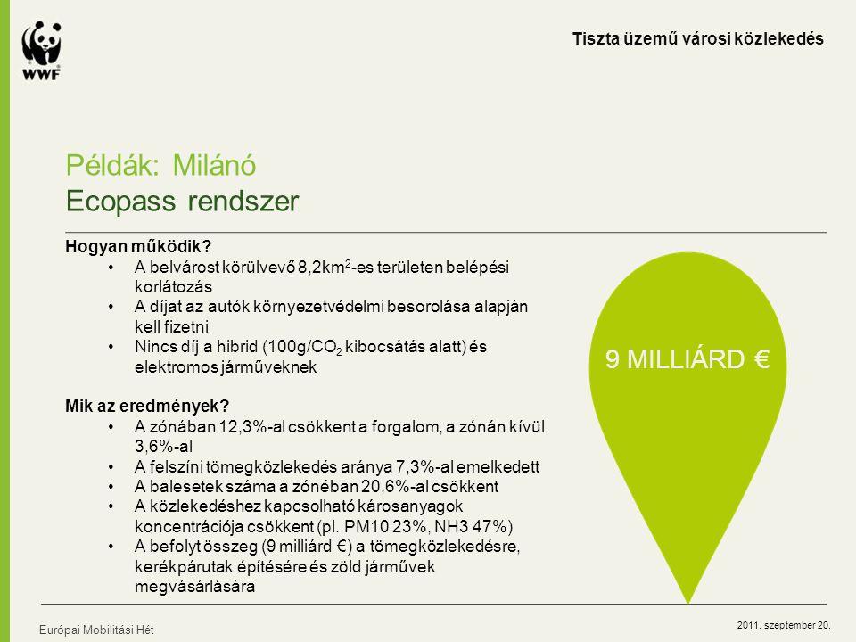 2011. szeptember 20. Európai Mobilitási Hét Példák: Milánó Ecopass rendszer Hogyan működik? A belvárost körülvevő 8,2km 2 -es területen belépési korlá