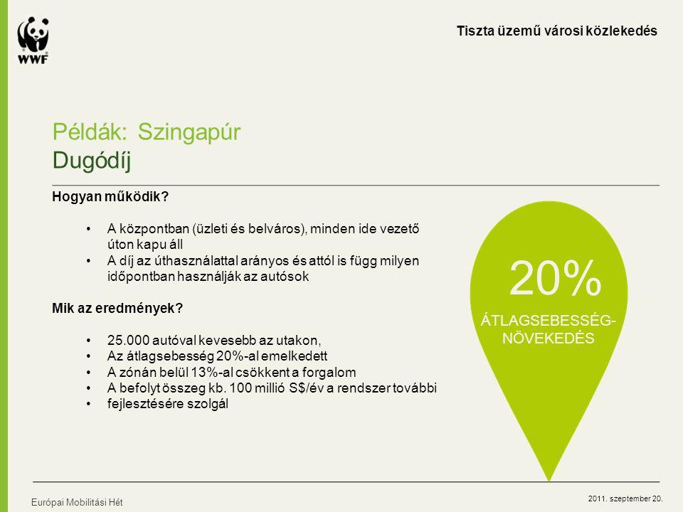 2011. szeptember 20. Európai Mobilitási Hét Példák: Szingapúr Dugódíj Hogyan működik? A központban (üzleti és belváros), minden ide vezető úton kapu á