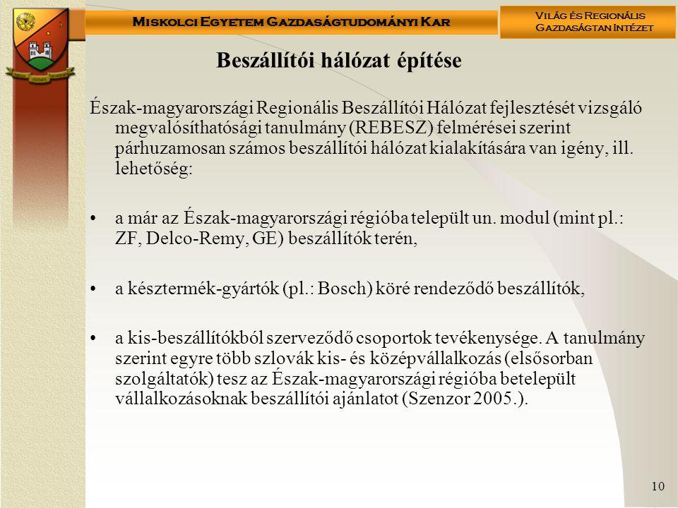 Miskolci Egyetem Gazdaságtudományi Kar Világ és Regionális Gazdaságtan Intézet 10 Beszállítói hálózat építése Észak-magyarországi Regionális Beszállítói Hálózat fejlesztését vizsgáló megvalósíthatósági tanulmány (REBESZ) felmérései szerint párhuzamosan számos beszállítói hálózat kialakítására van igény, ill.