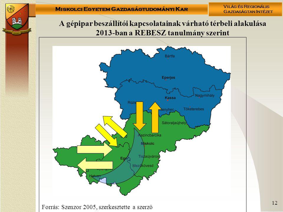 Miskolci Egyetem Gazdaságtudományi Kar Világ és Regionális Gazdaságtan Intézet 12 A gépipar beszállítói kapcsolatainak várható térbeli alakulása 2013-ban a REBESZ tanulmány szerint Forrás: Szenzor 2005, szerkesztette a szerző