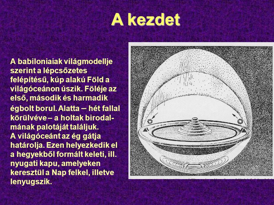 A kezdet A babiloniaiak világmodellje szerint a lépcsőzetes felépítésű, kúp alakú Föld a világóceánon úszik.