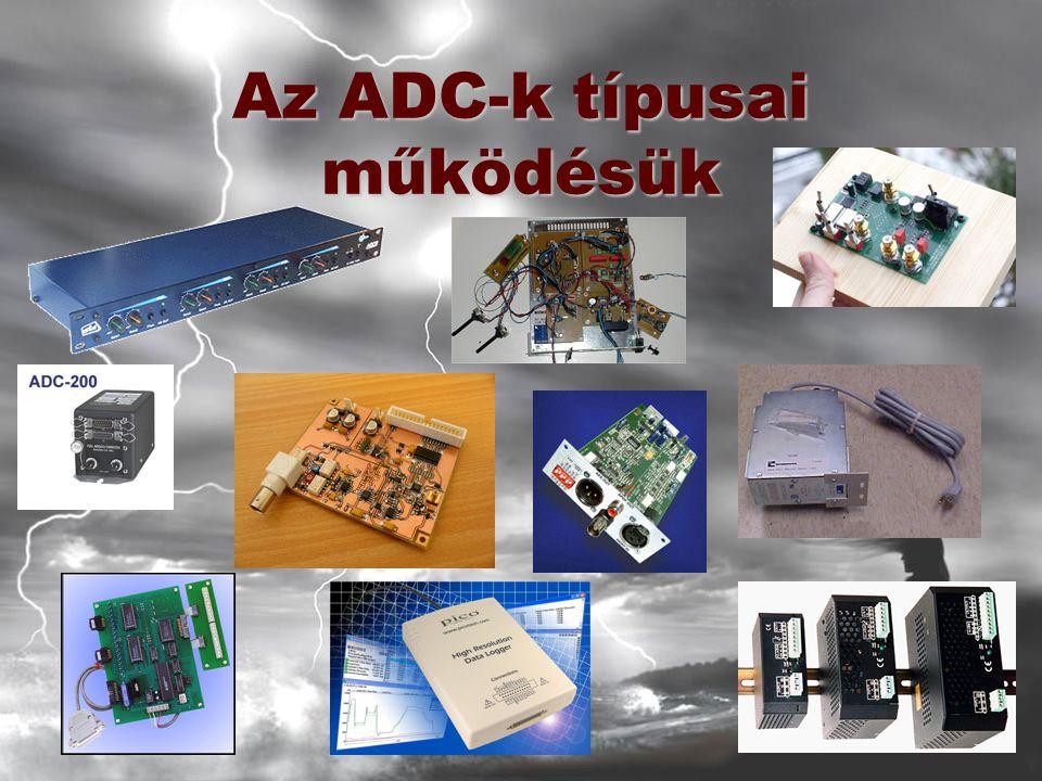 Az ADC-k típusai működésük