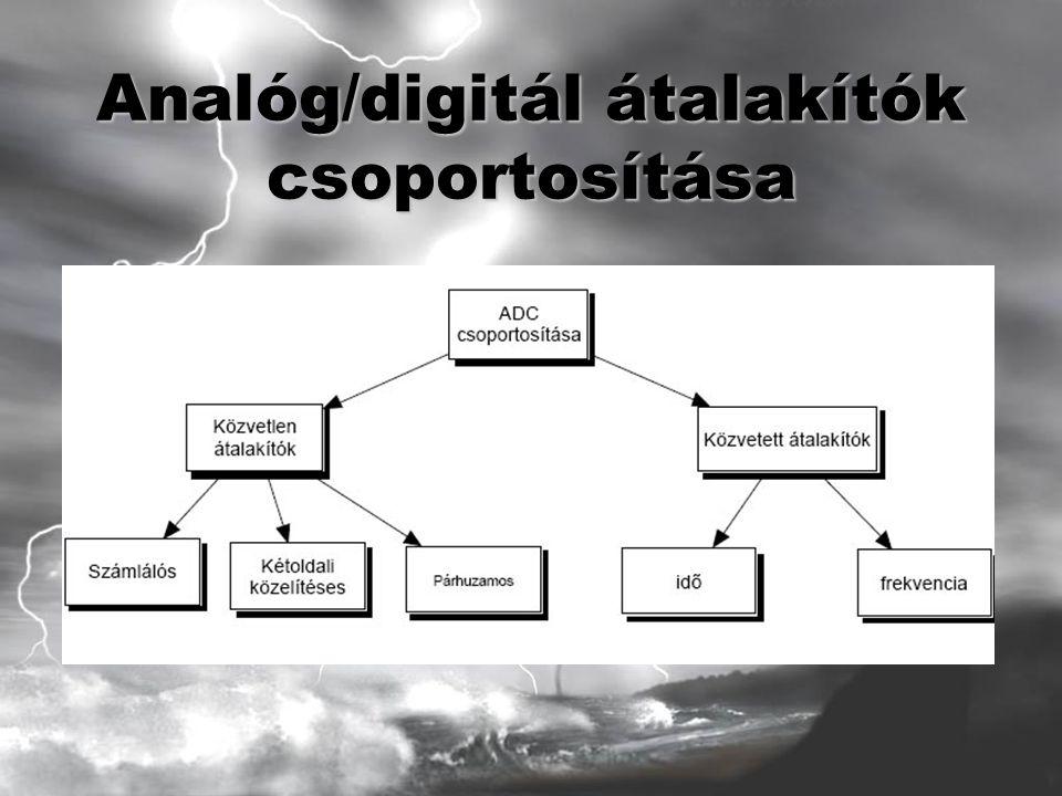 Analóg/digitál átalakítók csoportosítása