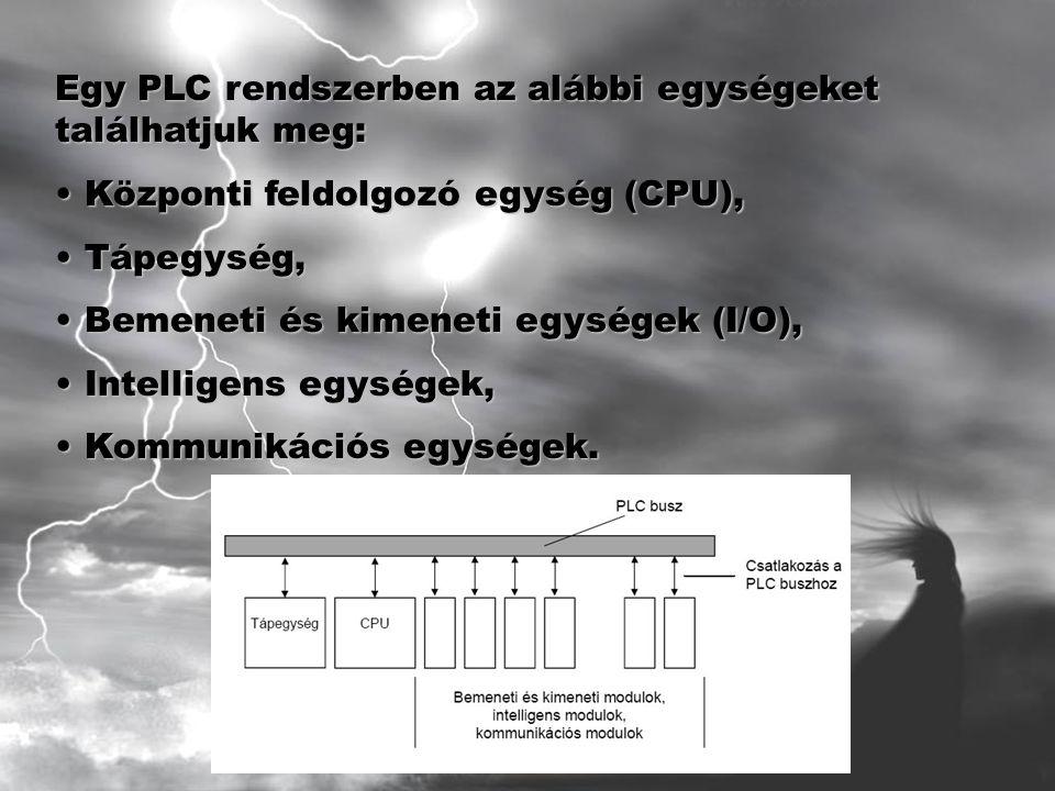 Egy PLC rendszerben az alábbi egységeket találhatjuk meg: Központi feldolgozó egység (CPU), Központi feldolgozó egység (CPU), Tápegység, Tápegység, Bemeneti és kimeneti egységek (I/O), Bemeneti és kimeneti egységek (I/O), Intelligens egységek, Intelligens egységek, Kommunikációs egységek.