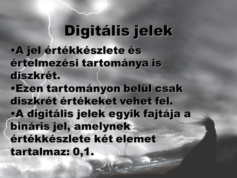 Digitális jelek A jel értékkészlete és értelmezési tartománya is diszkrét.A jel értékkészlete és értelmezési tartománya is diszkrét. Ezen tartományon