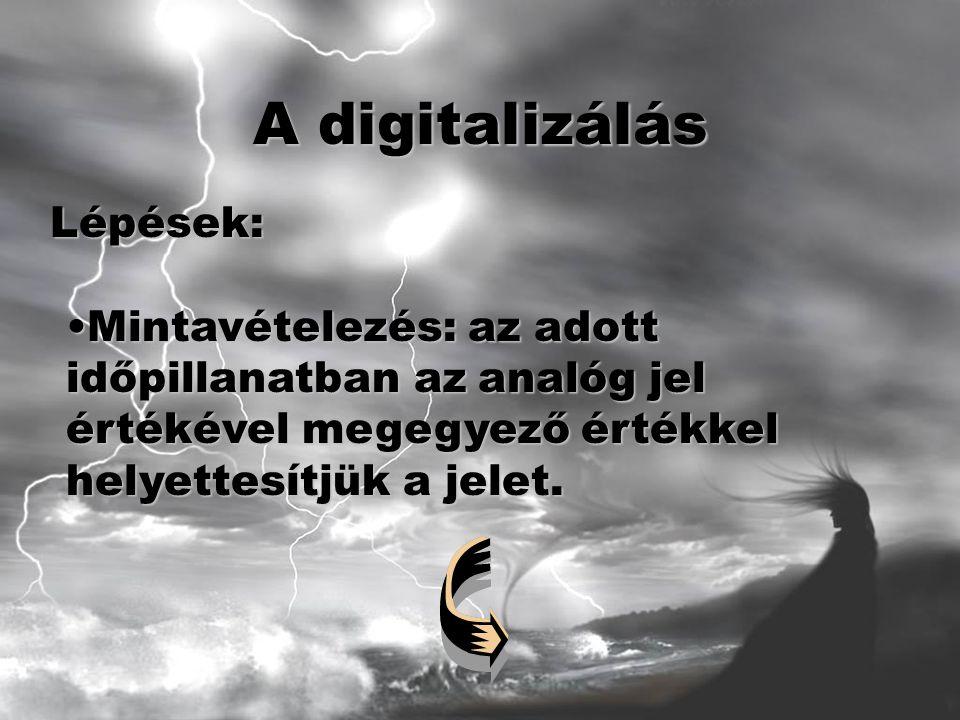 A digitalizálás Lépések: Mintavételezés: az adott időpillanatban az analóg jel értékével megegyező értékkel helyettesítjük a jelet.Mintavételezés: az