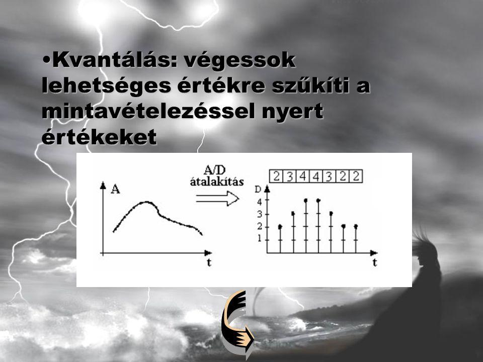 Kvantálás: végessok lehetséges értékre szűkíti a mintavételezéssel nyert értékeketKvantálás: végessok lehetséges értékre szűkíti a mintavételezéssel nyert értékeket