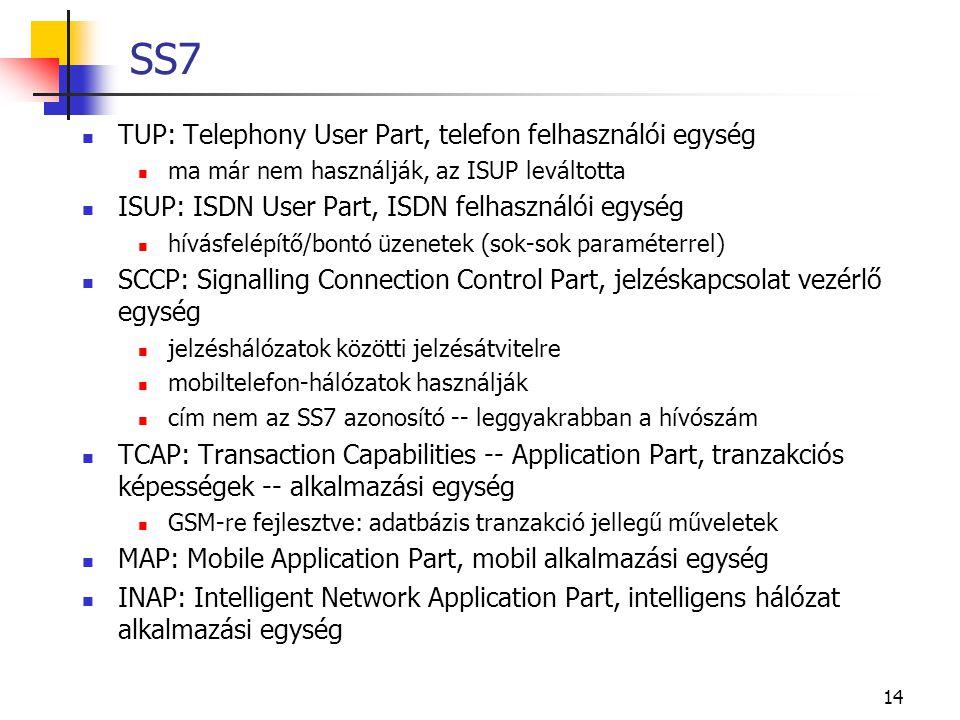 14 SS7 TUP: Telephony User Part, telefon felhasználói egység ma már nem használják, az ISUP leváltotta ISUP: ISDN User Part, ISDN felhasználói egység