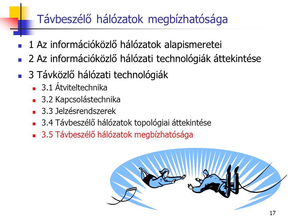 17 1 Az információközlő hálózatok alapismeretei 2 Az információközlő hálózati technológiák áttekintése 3 Távközlő hálózati technológiák 3.1 Átviteltec