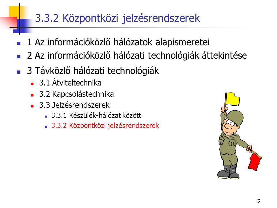 13 SS7 MTP: Message Transfer Part, üzenettovábbító egység MTP 1.