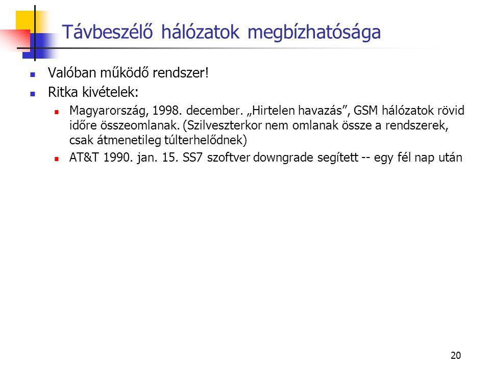"""20 Valóban működő rendszer! Ritka kivételek: Magyarország, 1998. december. """"Hirtelen havazás"""", GSM hálózatok rövid időre összeomlanak. (Szilveszterkor"""