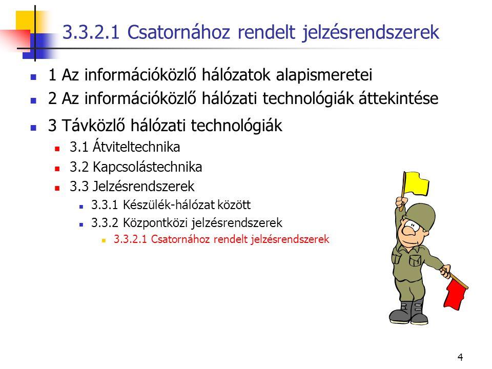 5 Csatornához rendelt jelzésrendszerek A jelzés lehet: analóg hangfrekvenciás jelzések a beszédcsatornában (regiszterjelzések) -- sávon belüli jelzés, in-band siganling egyenáramú jelzések a beszédcsatornához rendelt jelzőcsatornában (vonaljelzések) -- sávon kívüli jelzés, out-of-band signaling digitális PCM trönkök esetén a csatornákhoz rendelt jelzőcsatornák a PCM keret 16.