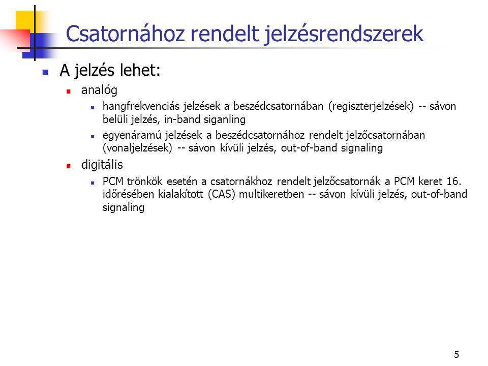6 Csatornához rendelt jelzésrendszerek Példa: R2 jelzésrendszer (1960-as, '70-es évek) vonaljelzések: kezdetben analóg, később a PCM CAS multikeretben lásd a 14.