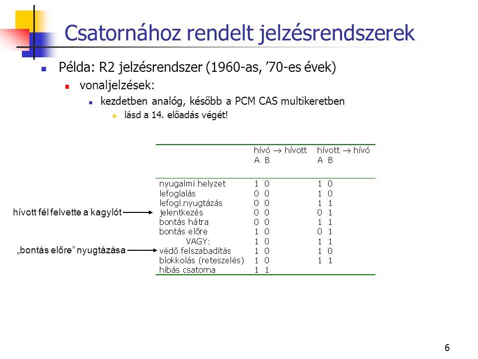 6 Csatornához rendelt jelzésrendszerek Példa: R2 jelzésrendszer (1960-as, '70-es évek) vonaljelzések: kezdetben analóg, később a PCM CAS multikeretben