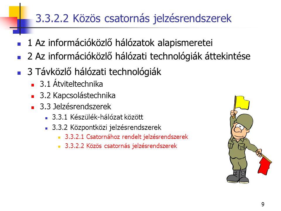 9 1 Az információközlő hálózatok alapismeretei 2 Az információközlő hálózati technológiák áttekintése 3 Távközlő hálózati technológiák 3.1 Átviteltech