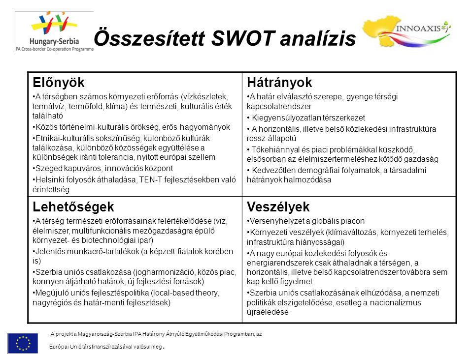 Összesített SWOT analízis A projekt a Magyarország-Szerbia IPA Határony Átnyúló Együttműködési Programban, az Európai Unió társfinanszírozásával valósul meg.