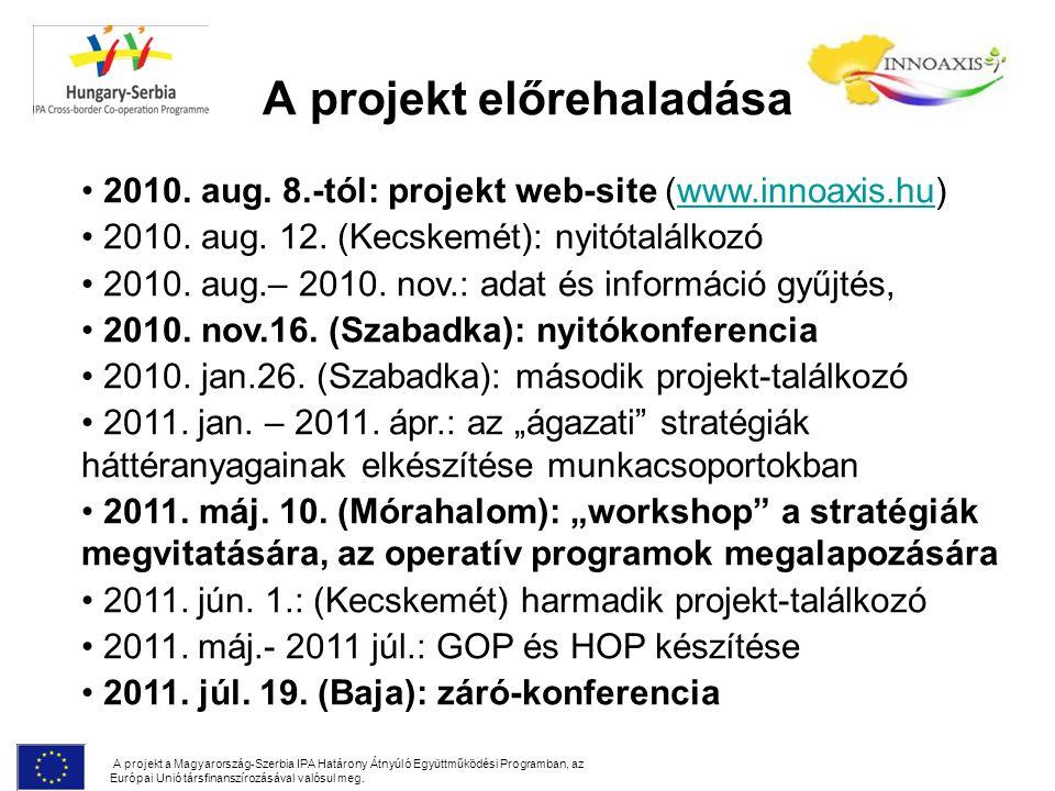A projekt előrehaladása A projekt a Magyarország-Szerbia IPA Határony Átnyúló Együttműködési Programban, az Európai Unió társfinanszírozásával valósul meg.