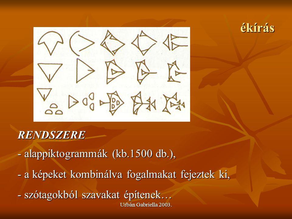 Urbán Gabriella 2003. ékírás RENDSZERE - alappiktogrammák (kb.1500 db.), - a képeket kombinálva fogalmakat fejeztek ki, - szótagokból szavakat építene