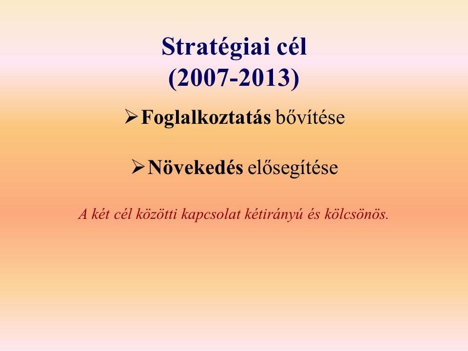 Stratégiai cél (2007-2013)  Foglalkoztatás bővítése  Növekedés elősegítése A két cél közötti kapcsolat kétirányú és kölcsönös.