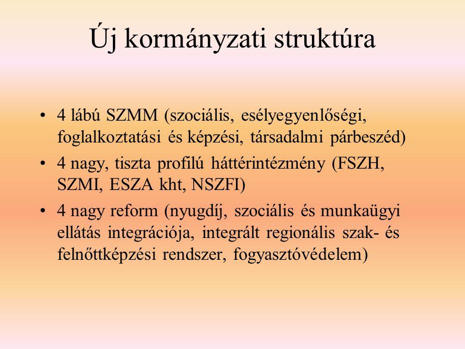 Új kormányzati struktúra 4 lábú SZMM (szociális, esélyegyenlőségi, foglalkoztatási és képzési, társadalmi párbeszéd) 4 nagy, tiszta profilú háttérinté